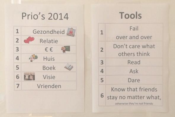Prios-&-Tools